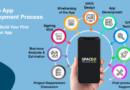 Mobile App Development Process [9 Steps Detailed Guide]